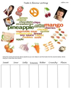 Taste and flavor vocabulary sorting exercise for English language learners.