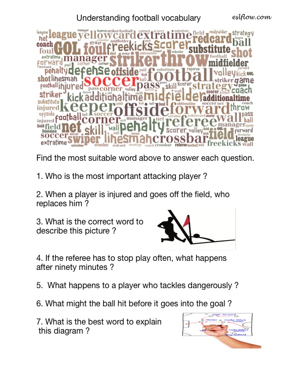 Understanding-football-vocabulary