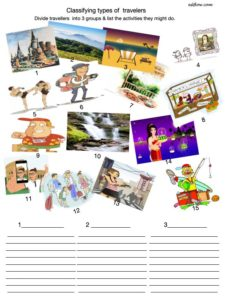 Classifying travelers language and critical thinking exercise