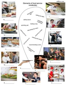 Food services vocabulary-picture matching exercises