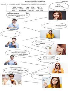 Food listening/speaking worksheet for esl students