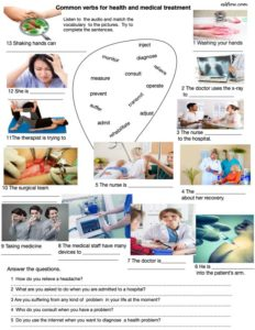 Verbs for health treatment and illness vocabulary and speaking exercise.