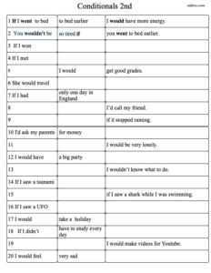 2nd conditional grammar and critical thinking exercise.