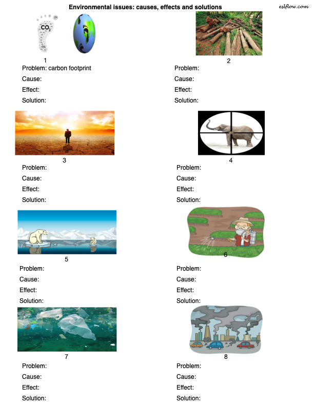 Environmental issues cause/effect lesson worksheet