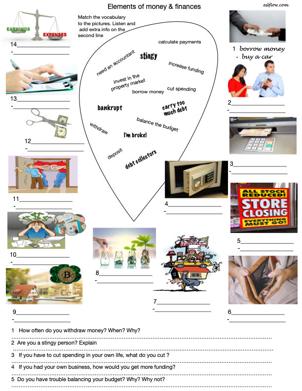 Elements of money and finances vocabulary exercise and questions.